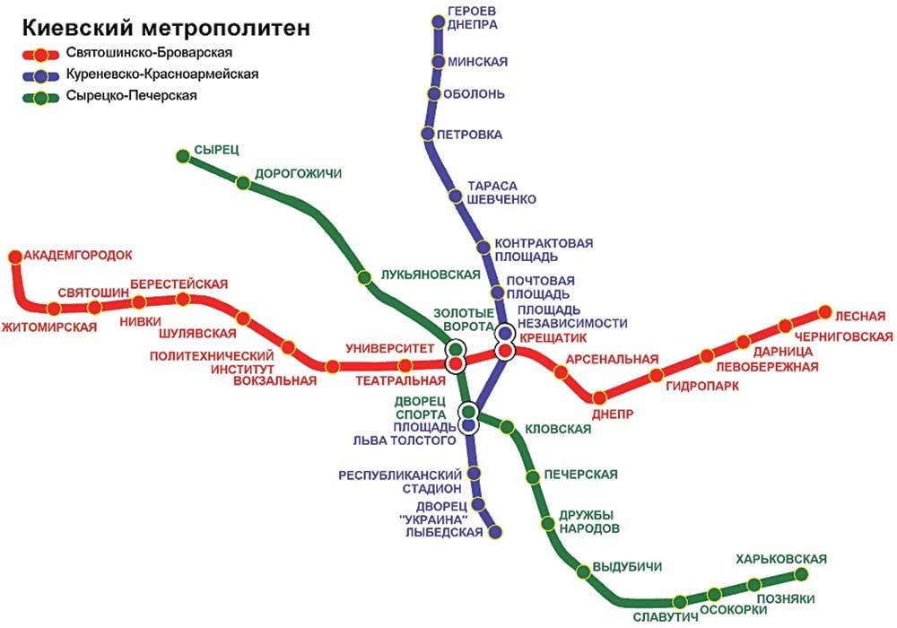 Mashiny V Metro Avtocentr Ua