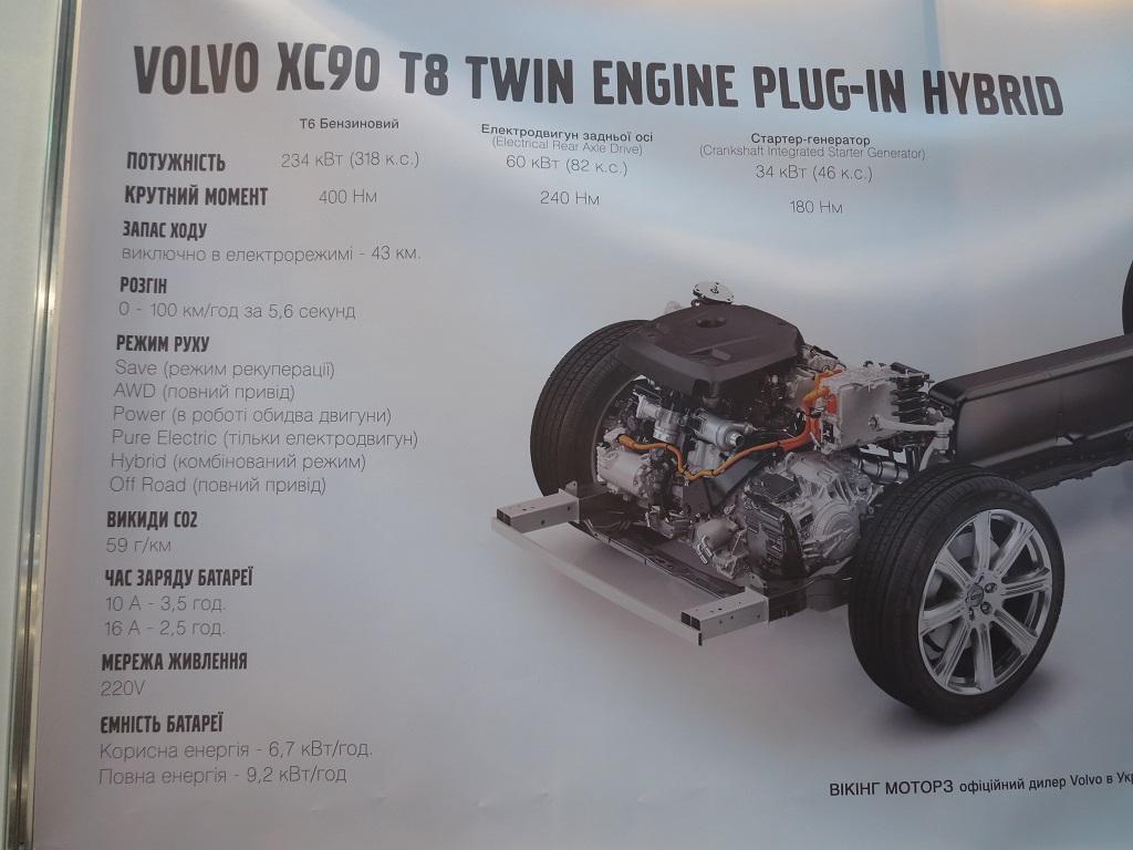 Volvo XC 90 Plug-In