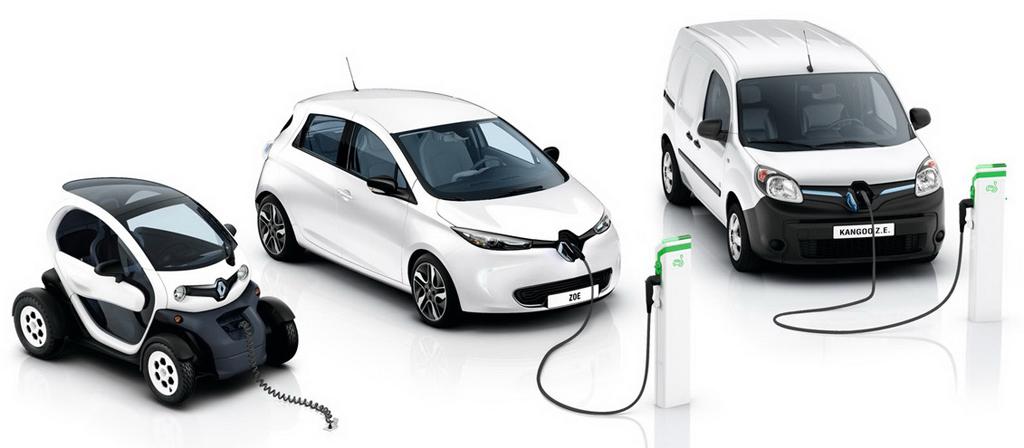 покупка электромобиля