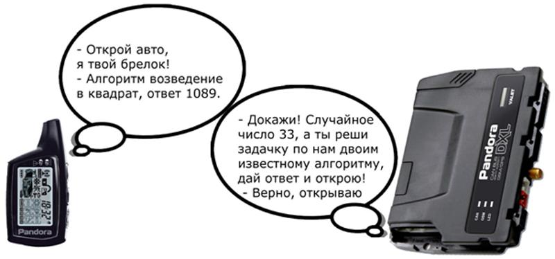прайс-агегатор Nadavi