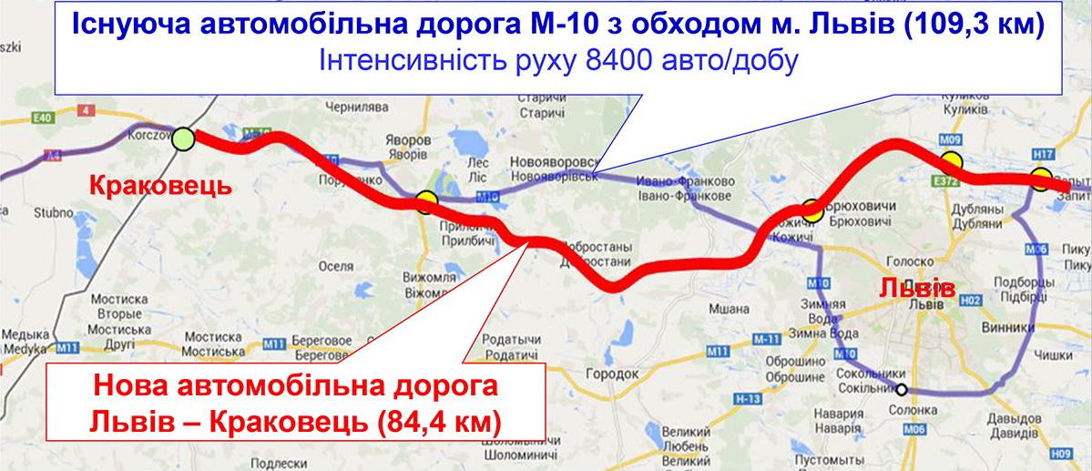 Платные автодороги в Украине