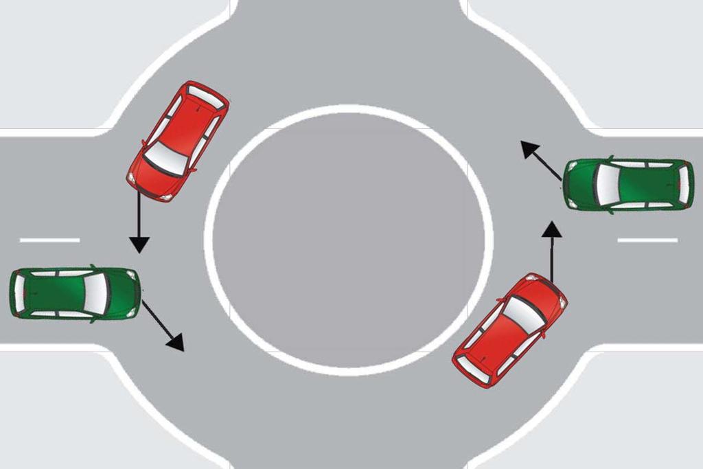 кругового движения