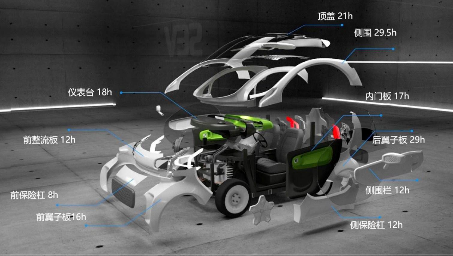 LSEV - автомобиль созданный 3D-печатью