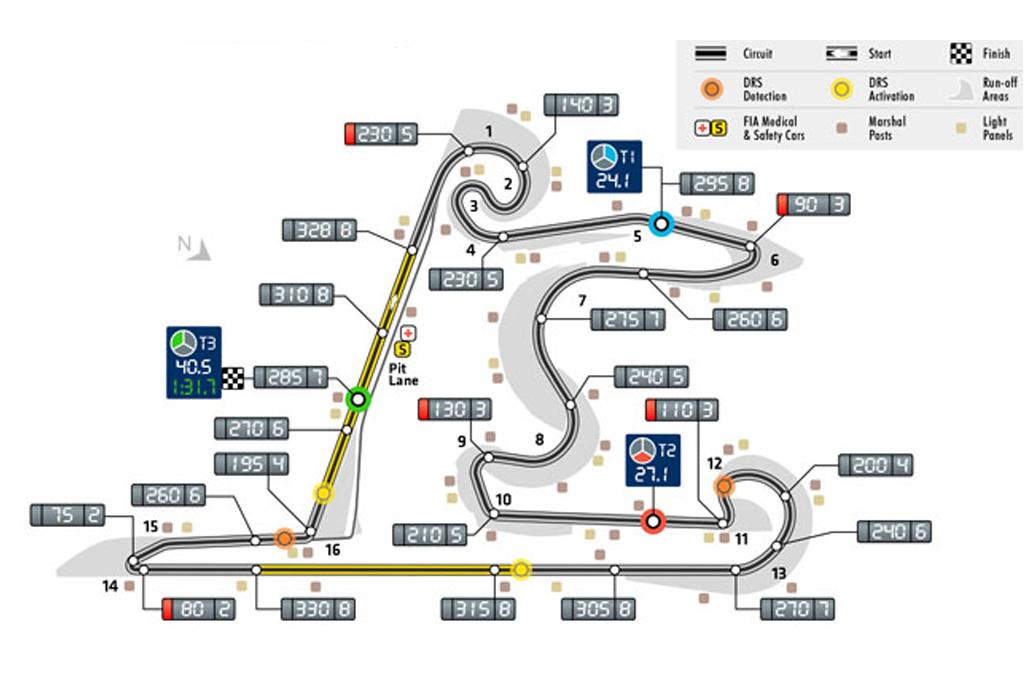 Renault F1 Team GP China