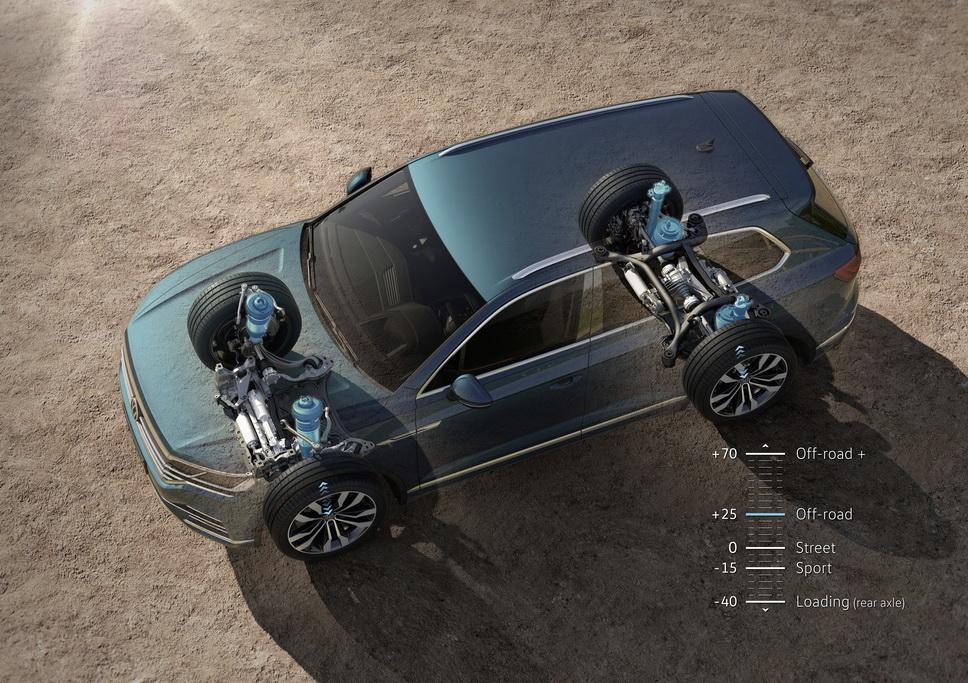 Пневмоподвеска Volkswagen Touareg 2018