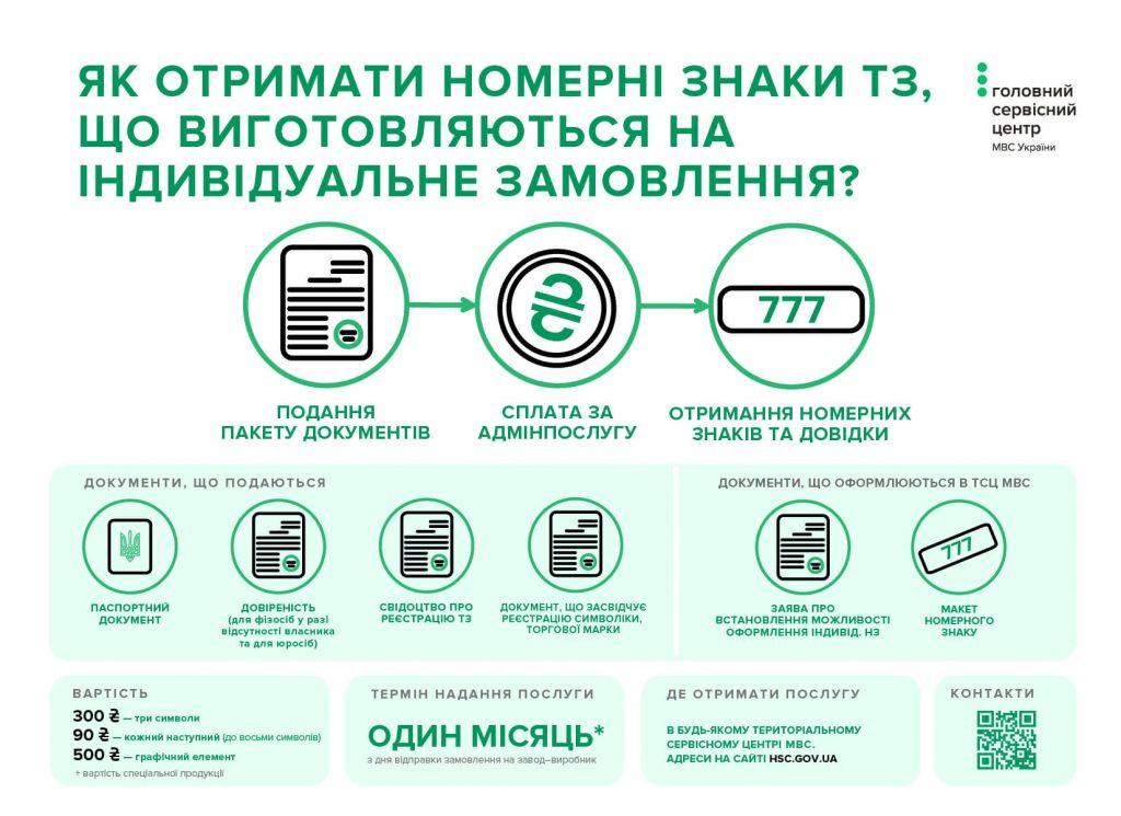 индивидуальный номерной знак заказать онлайн Украина