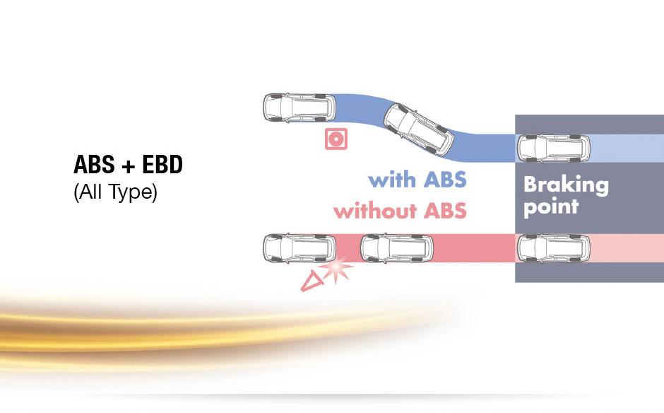 ABS и EBD